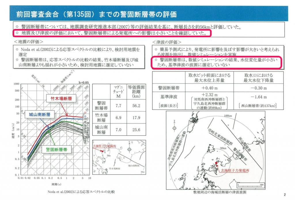 玄海原子力発電所 警固断層地帯の地震・津波評価について 九州電力株式会社 より